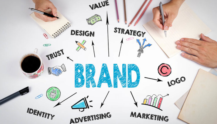 Brand Image Building to Build Credibility and Trust