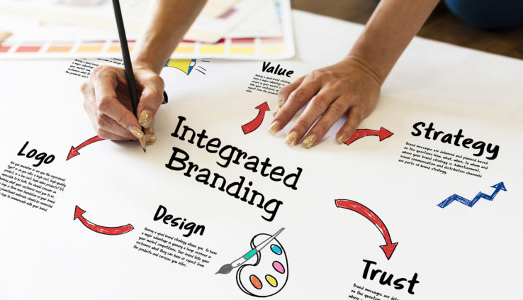 Brand Identity and Integrated Branding