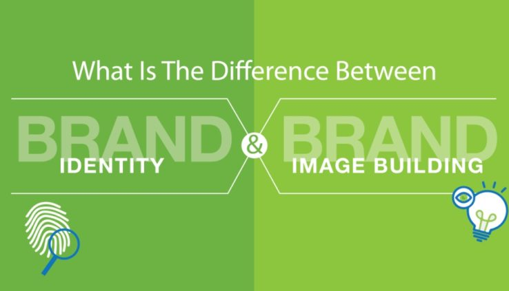Brand Identity and Brand Image Building